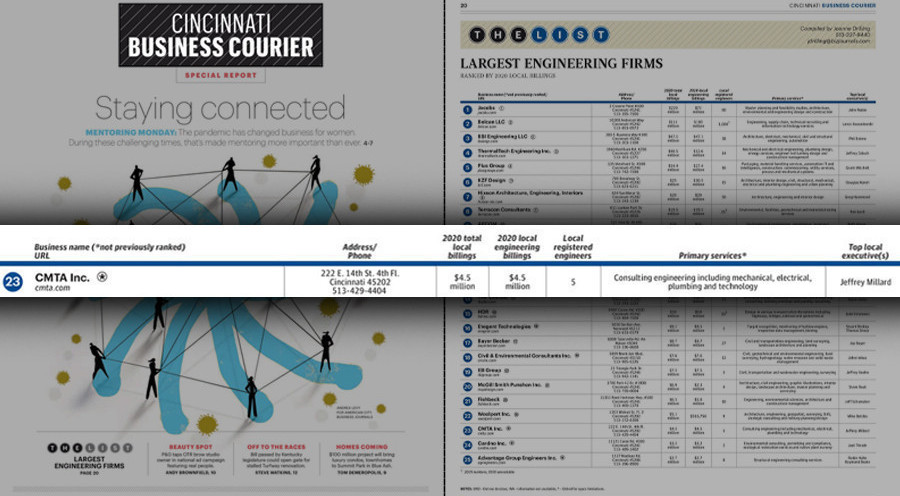 Cincinnati Business Courier's 2020 Largest Engineering Firms List Announced!